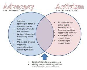 advocacy_activism